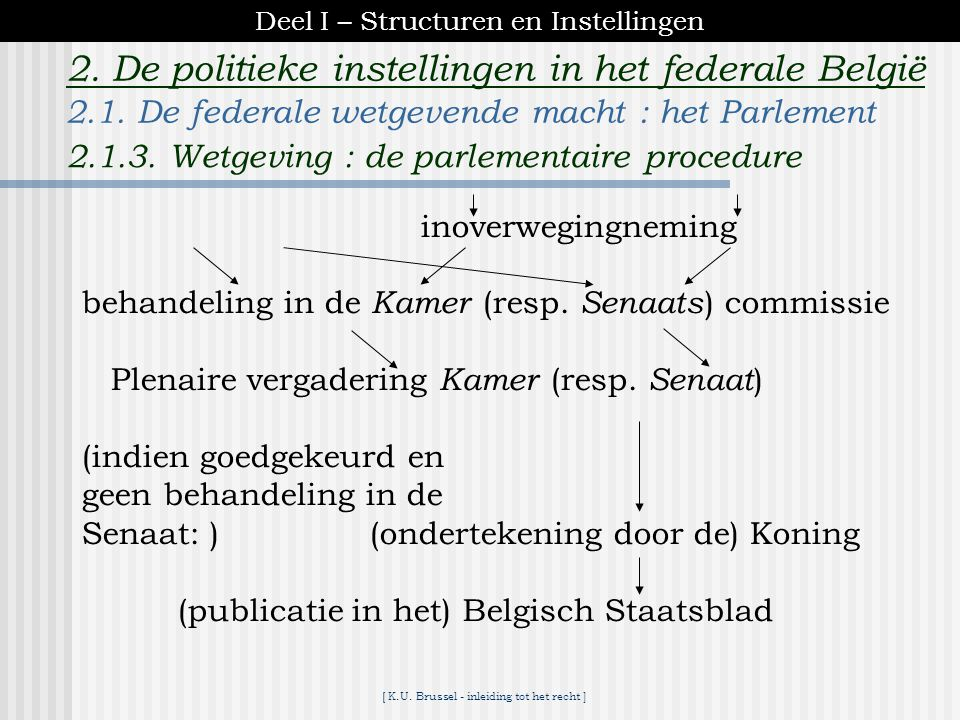 2. De politieke instellingen in het federale België