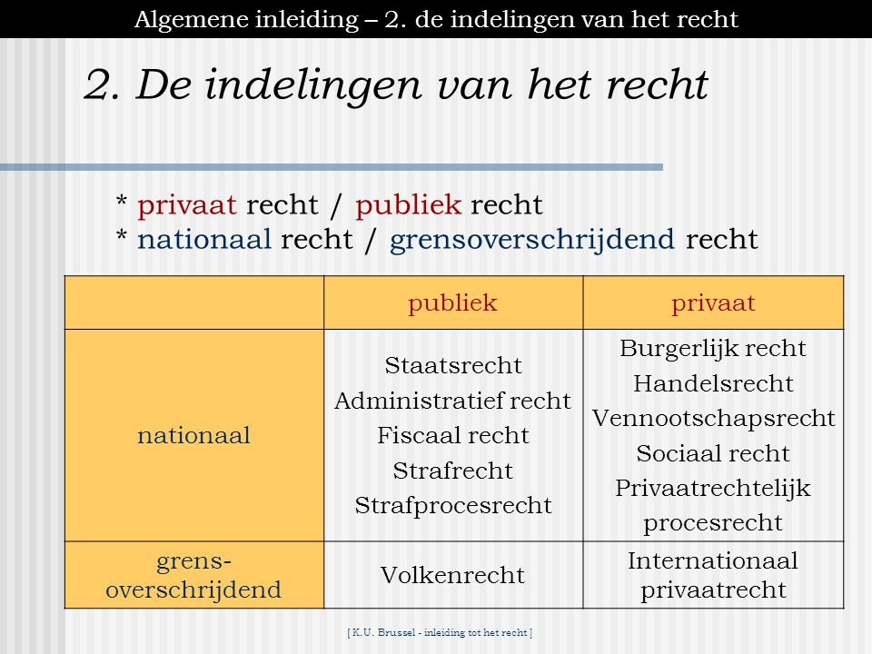 2. De indelingen van het recht