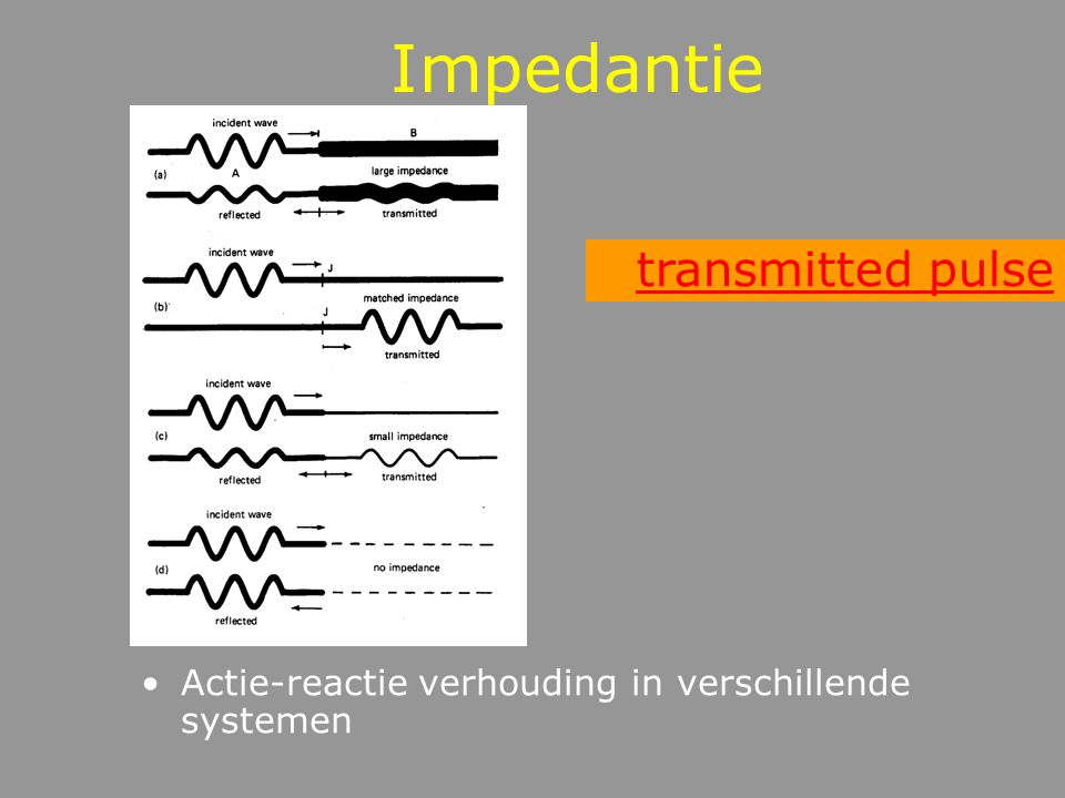 Impedantie transmitted pulse