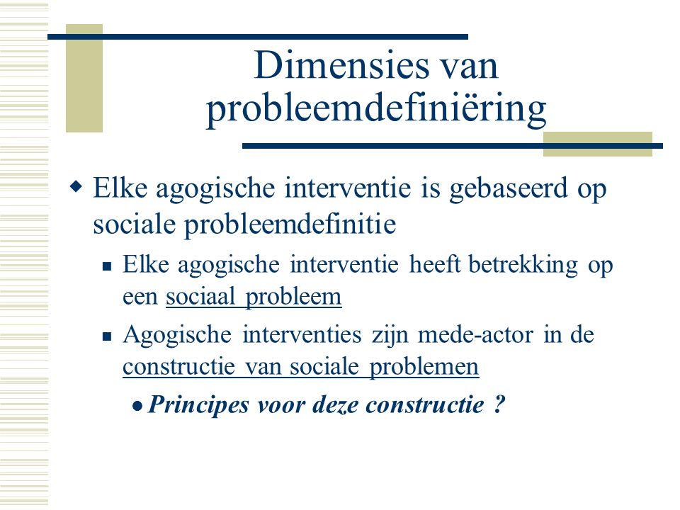 Dimensies van probleemdefiniëring