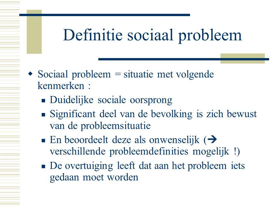Definitie sociaal probleem