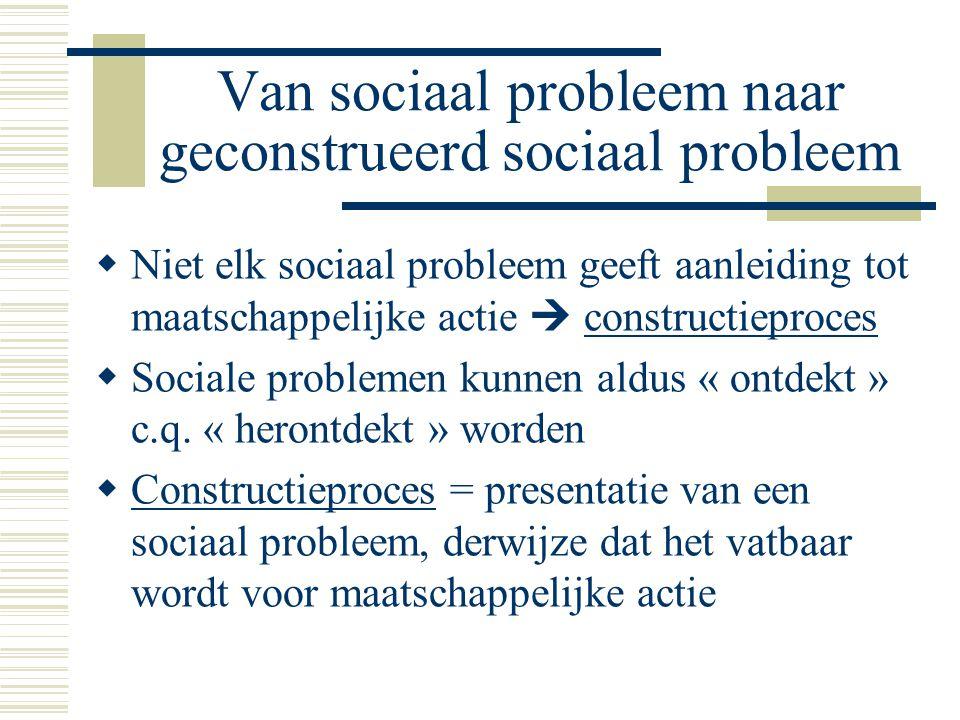 Van sociaal probleem naar geconstrueerd sociaal probleem