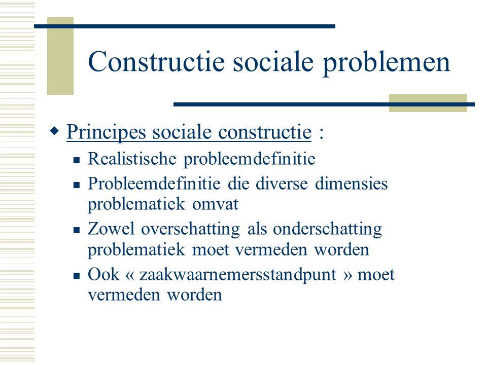 Constructie sociale problemen