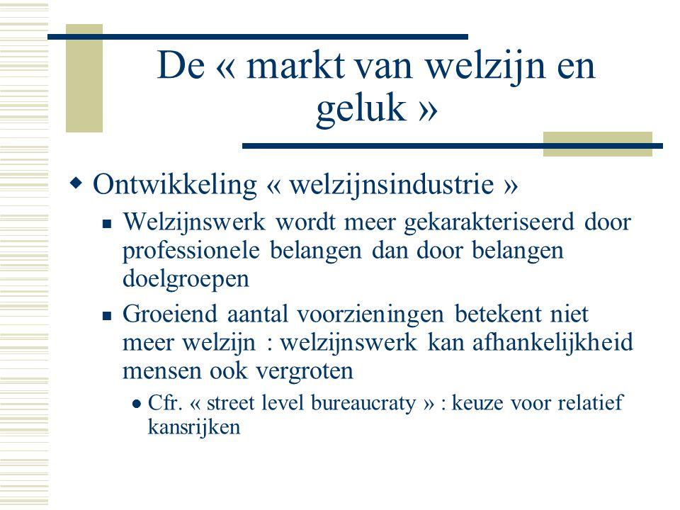 De « markt van welzijn en geluk »