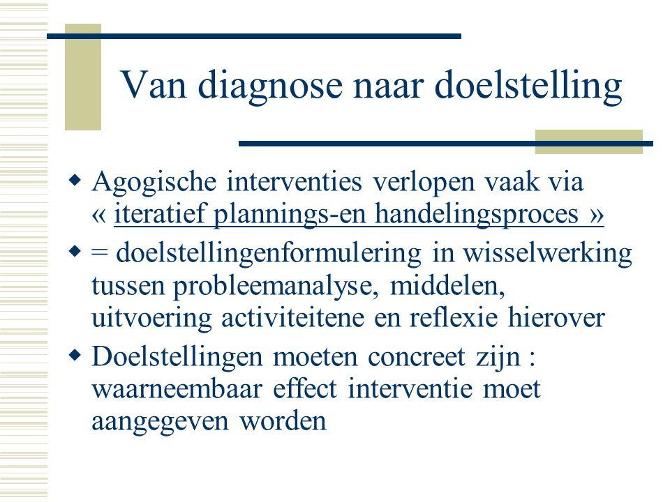 Van diagnose naar doelstelling
