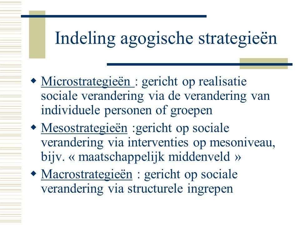 Indeling agogische strategieën