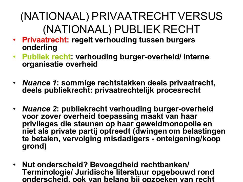 (NATIONAAL) PRIVAATRECHT VERSUS (NATIONAAL) PUBLIEK RECHT