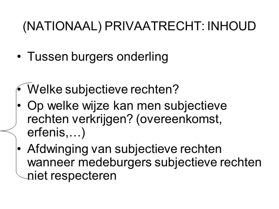 (NATIONAAL) PRIVAATRECHT: INHOUD