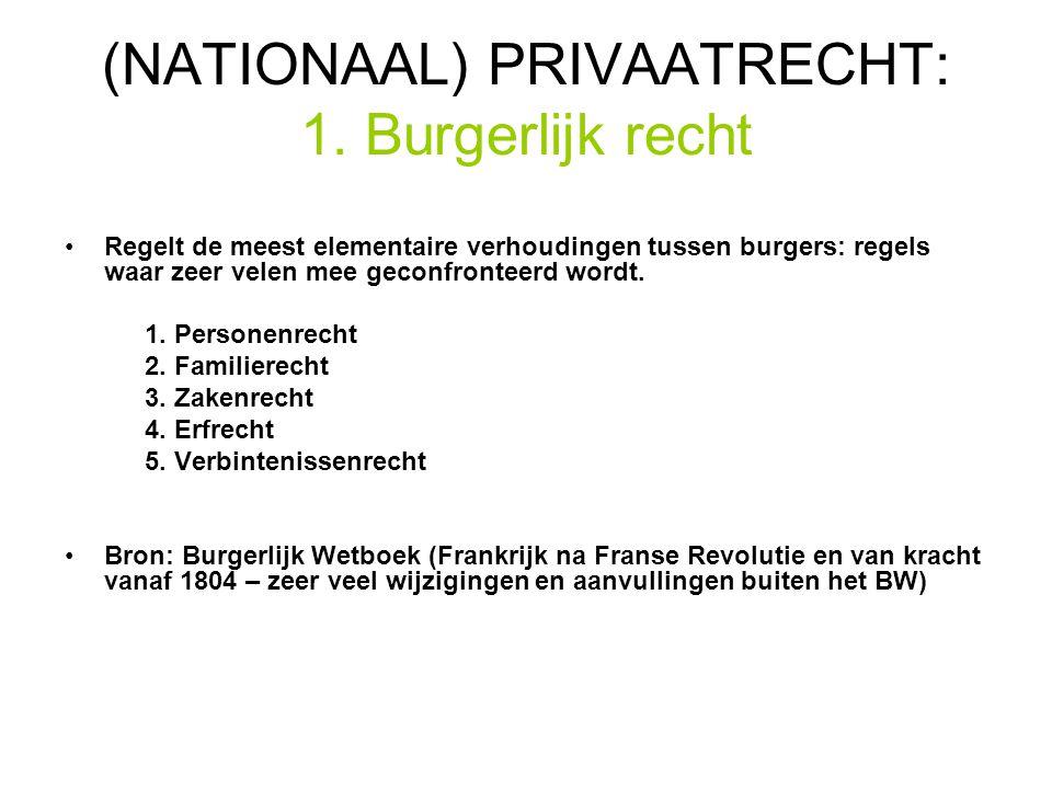 (NATIONAAL) PRIVAATRECHT: 1. Burgerlijk recht