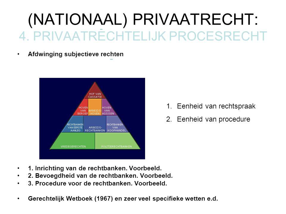 (NATIONAAL) PRIVAATRECHT: 4. PRIVAATRECHTELIJK PROCESRECHT