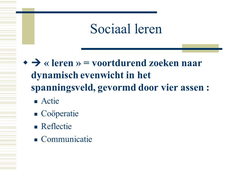 Sociaal leren  « leren » = voortdurend zoeken naar dynamisch evenwicht in het spanningsveld, gevormd door vier assen :