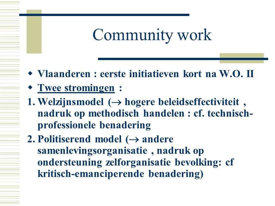 Community work Vlaanderen : eerste initiatieven kort na W.O. II