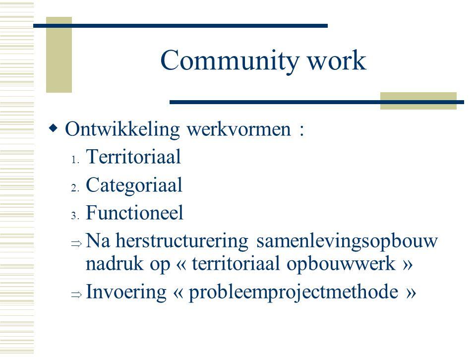 Community work Ontwikkeling werkvormen : Territoriaal Categoriaal