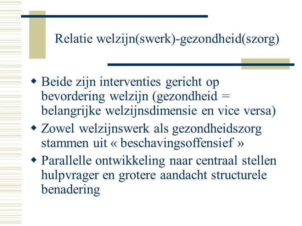 Relatie welzijn(swerk)-gezondheid(szorg)