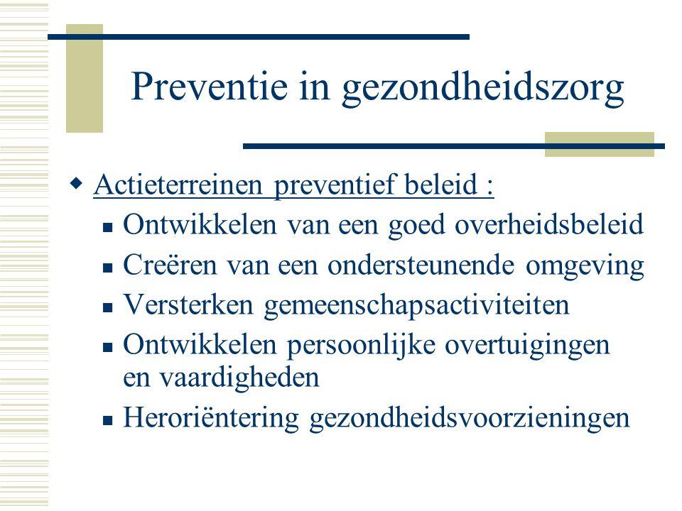 Preventie in gezondheidszorg