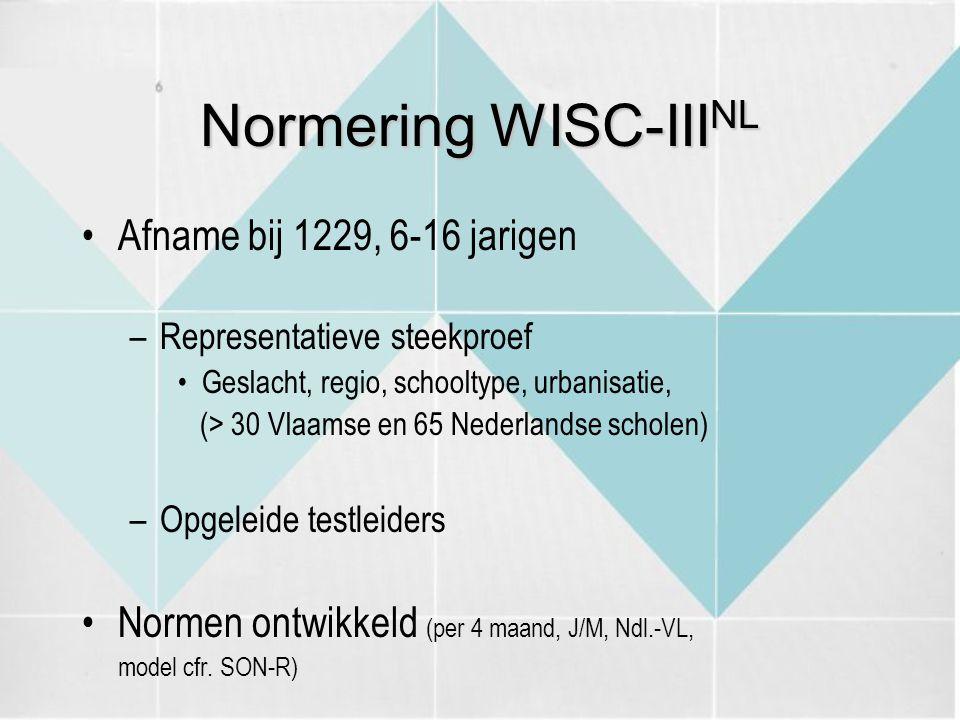 Normering WISC-IIINL Afname bij 1229, 6-16 jarigen