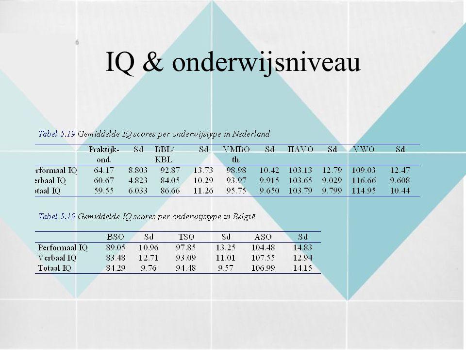 IQ & onderwijsniveau