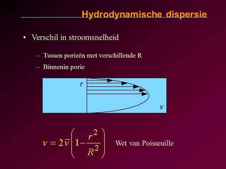 Hydrodynamische dispersie