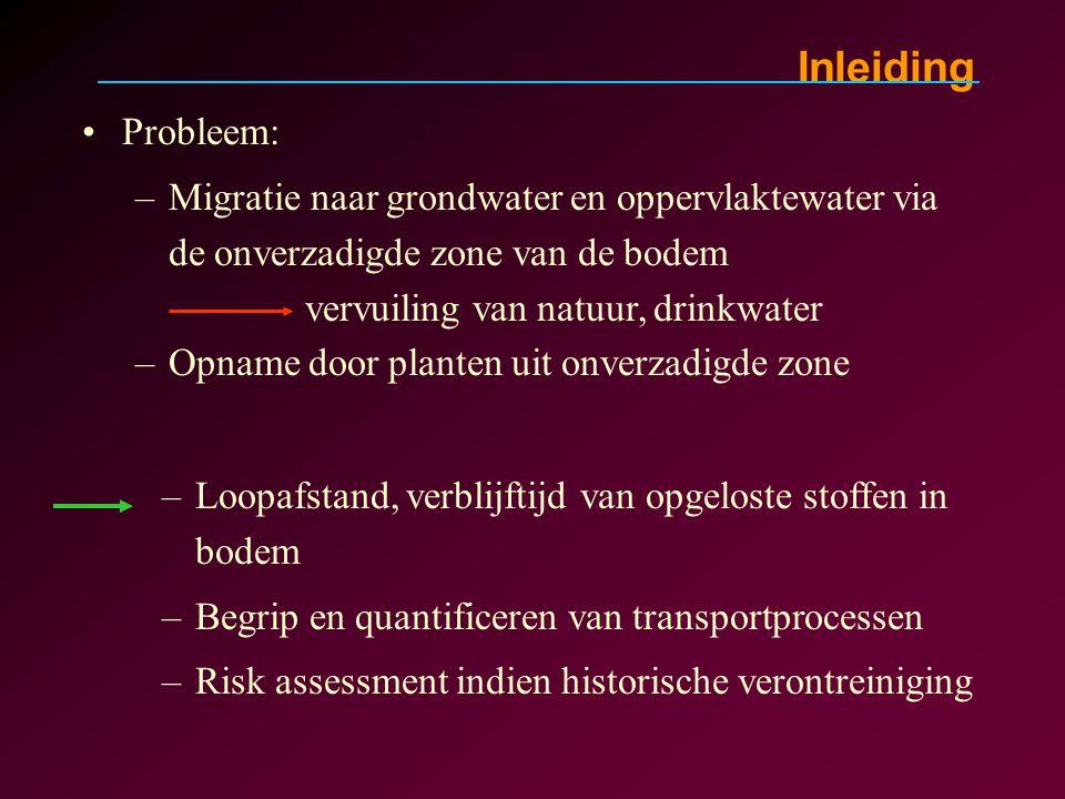 Inleiding Probleem: Migratie naar grondwater en oppervlaktewater via de onverzadigde zone van de bodem.