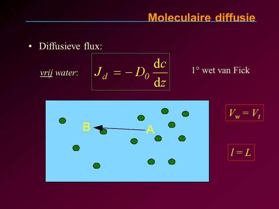 Moleculaire diffusie Vw = Vt l = L Diffusieve flux: 1° wet van Fick