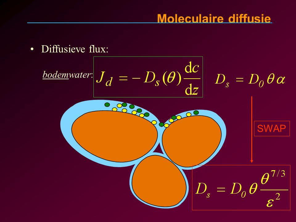 Moleculaire diffusie Diffusieve flux: bodemwater: SWAP