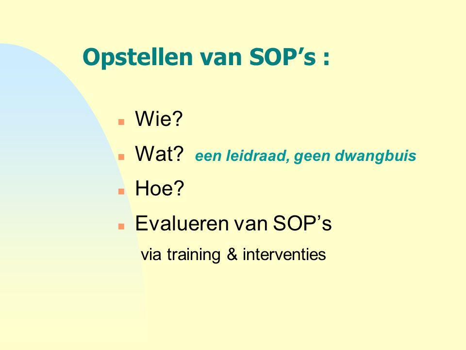 Opstellen van SOP's : Wie Wat een leidraad, geen dwangbuis Hoe