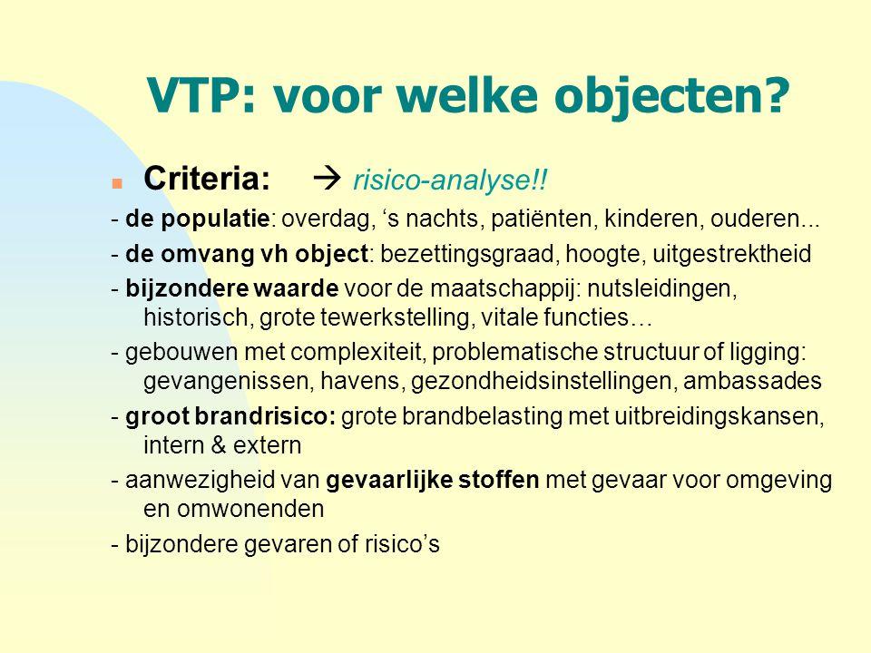 VTP: voor welke objecten