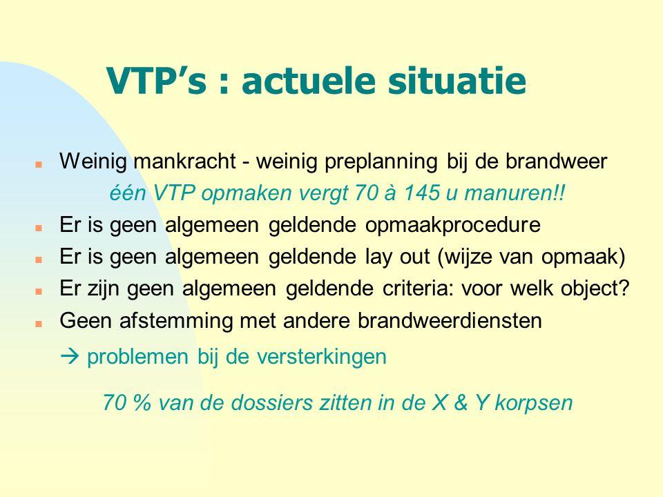 VTP's : actuele situatie