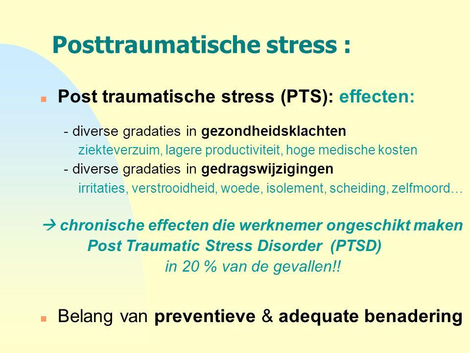 Posttraumatische stress :