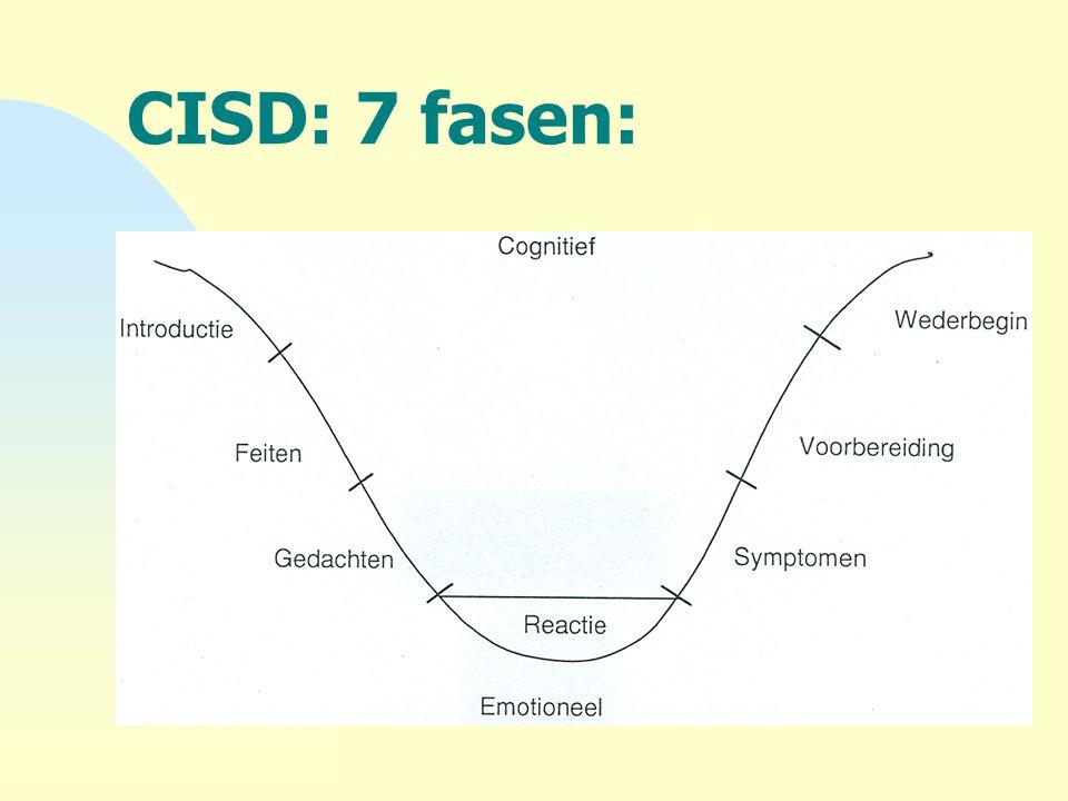 4-4-2017 CISD: 7 fasen: