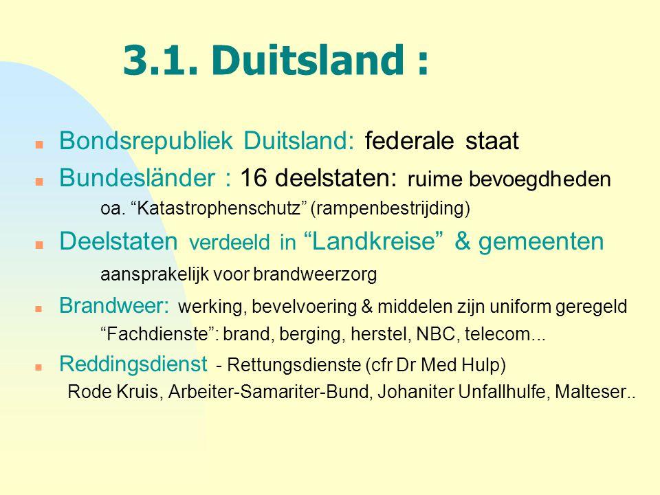 3.1. Duitsland : Bondsrepubliek Duitsland: federale staat