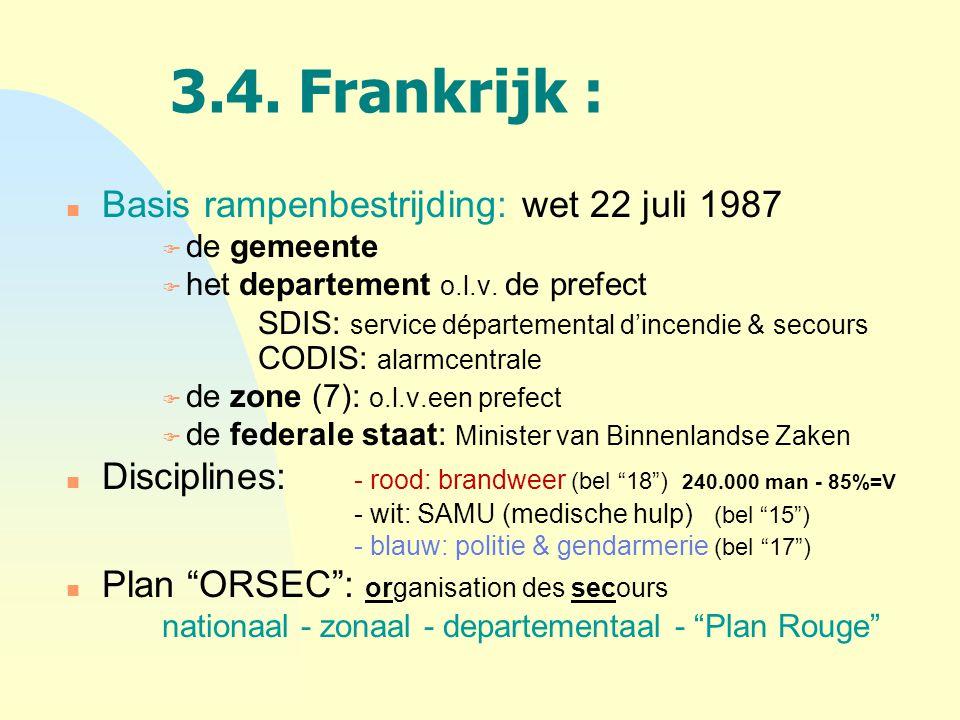 3.4. Frankrijk : Basis rampenbestrijding: wet 22 juli 1987
