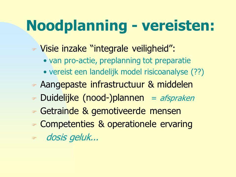 Noodplanning - vereisten: