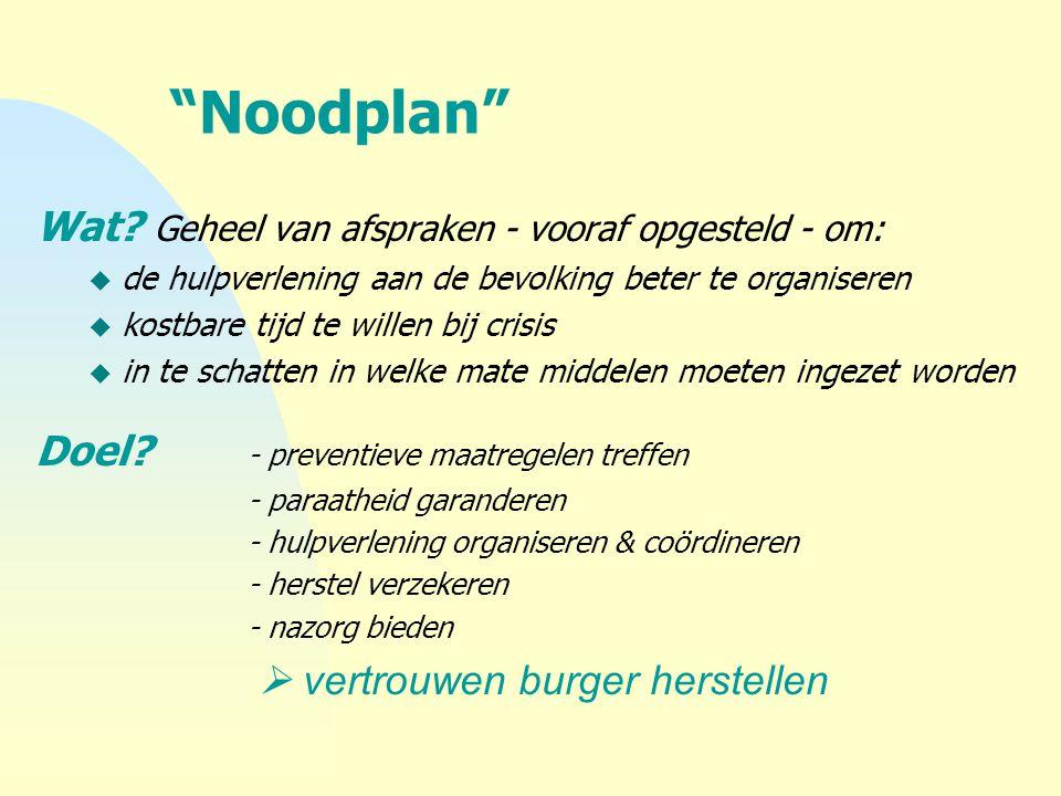 Noodplan Wat Geheel van afspraken - vooraf opgesteld - om: