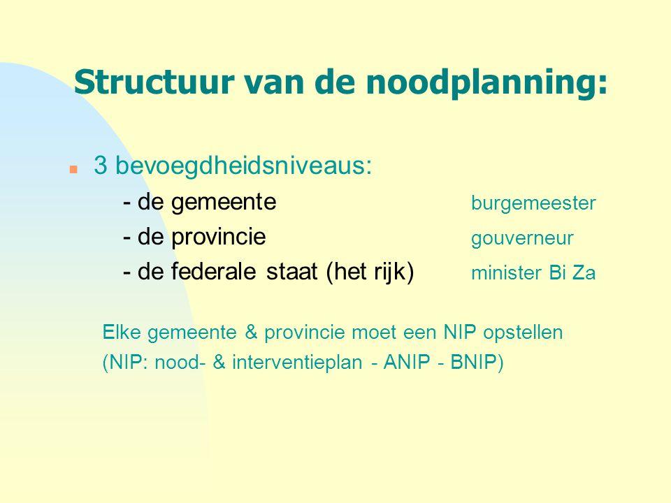 Structuur van de noodplanning: