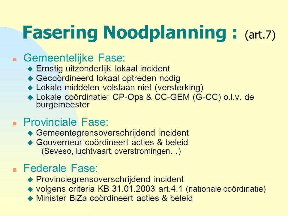 Fasering Noodplanning : (art.7)