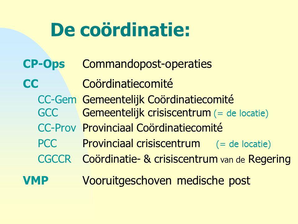 De coördinatie: CP-Ops Commandopost-operaties CC Coördinatiecomité