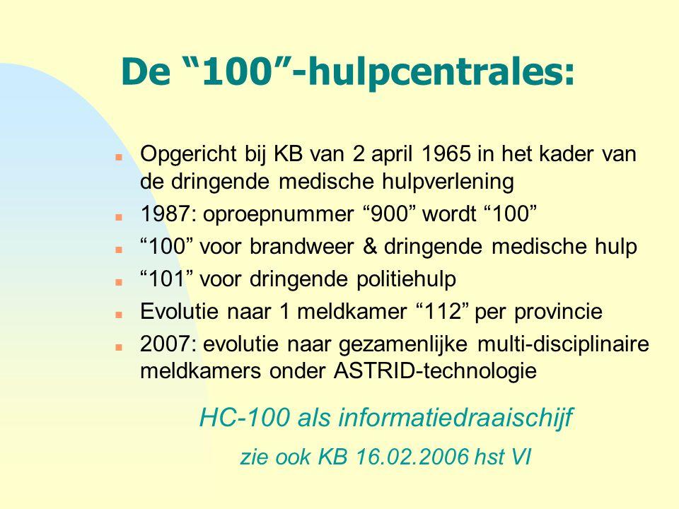 HC-100 als informatiedraaischijf