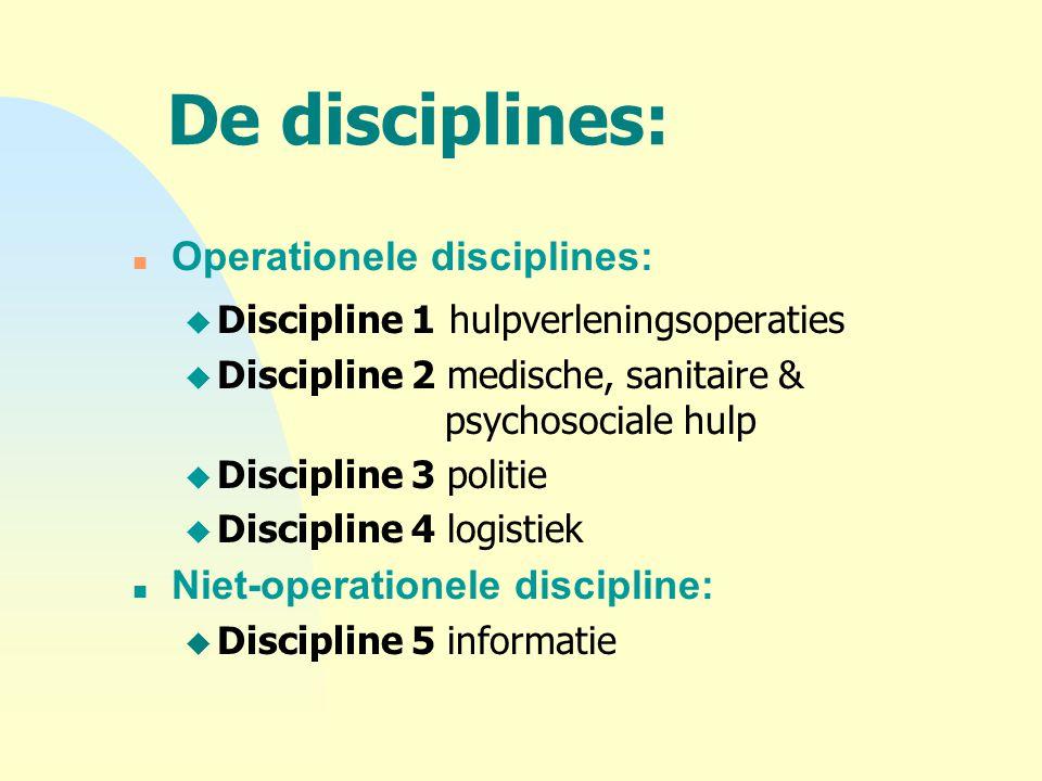 De disciplines: Operationele disciplines: