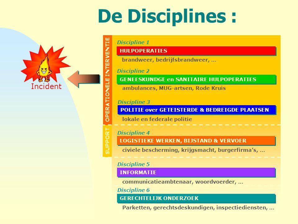 De Disciplines : Incident 4-4-2017 Discipline 1 HULPOPERATIES