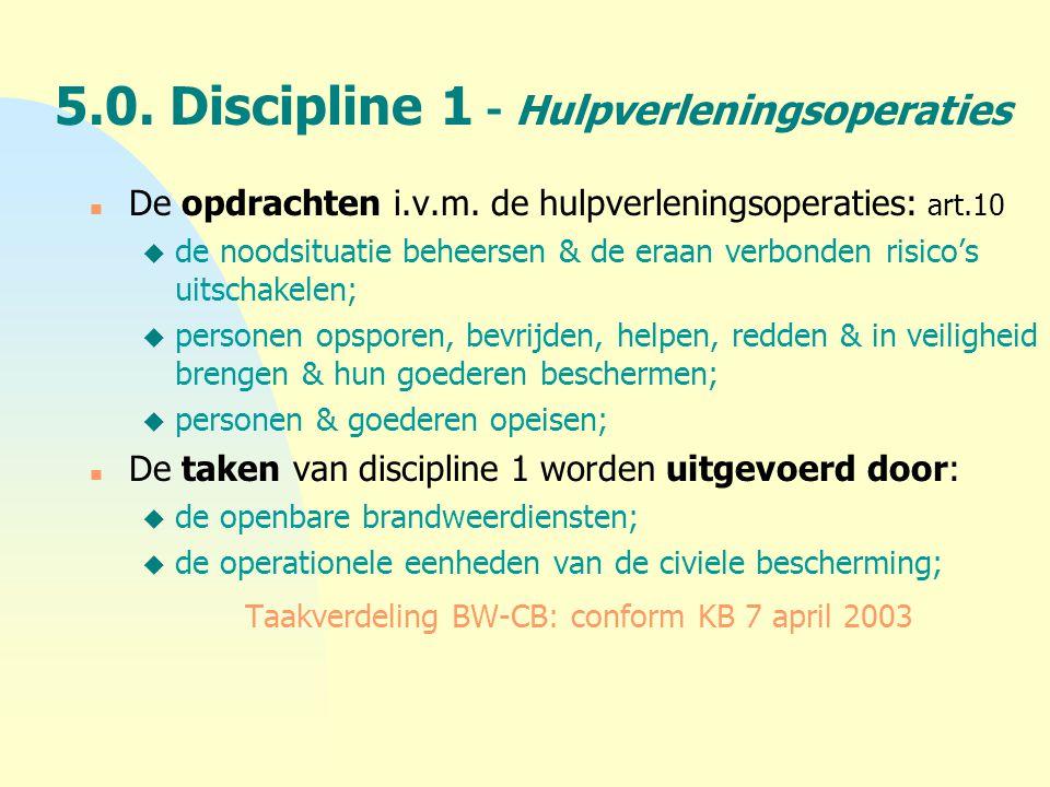 5.0. Discipline 1 - Hulpverleningsoperaties