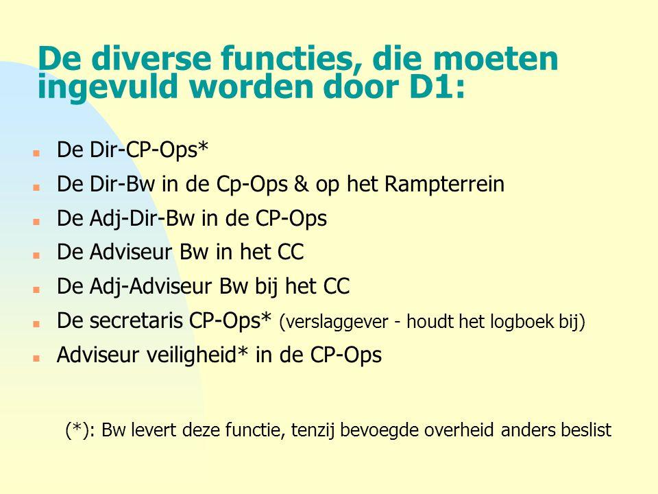 De diverse functies, die moeten ingevuld worden door D1: