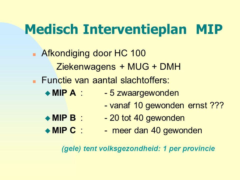 Medisch Interventieplan MIP