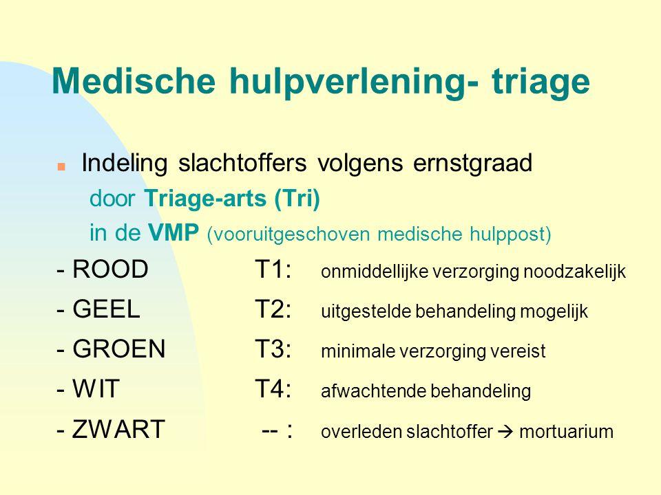 Medische hulpverlening- triage