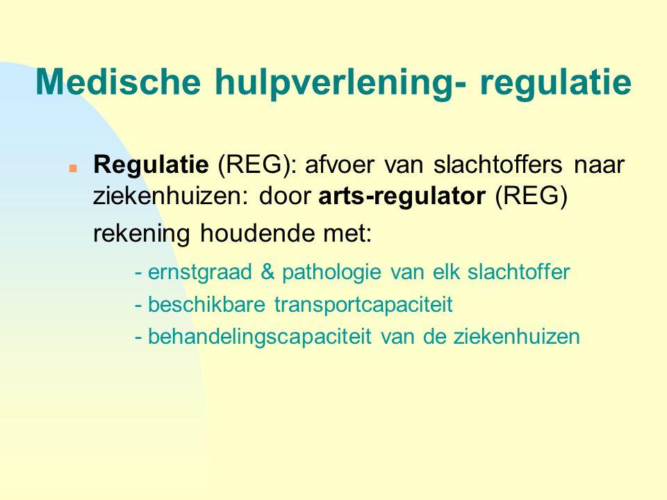 Medische hulpverlening- regulatie