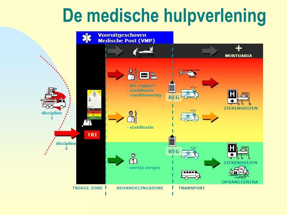 De medische hulpverlening