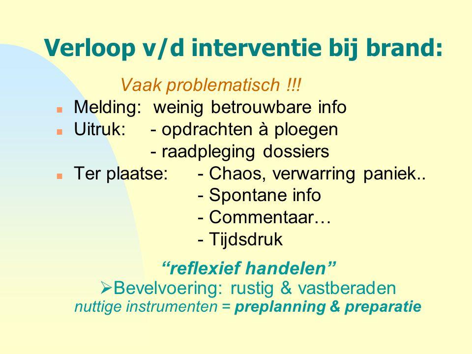 Verloop v/d interventie bij brand: