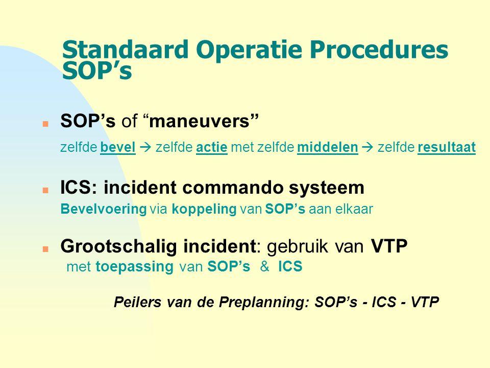 Standaard Operatie Procedures SOP's