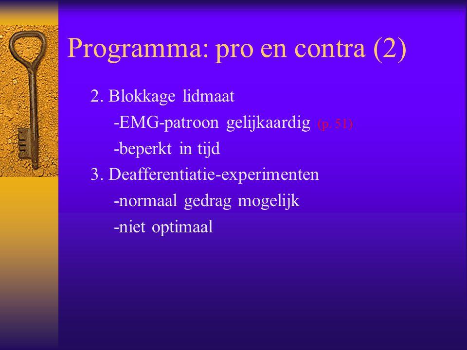 Programma: pro en contra (2)