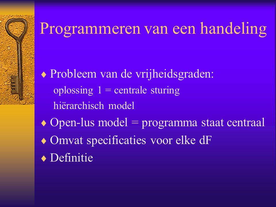 Programmeren van een handeling